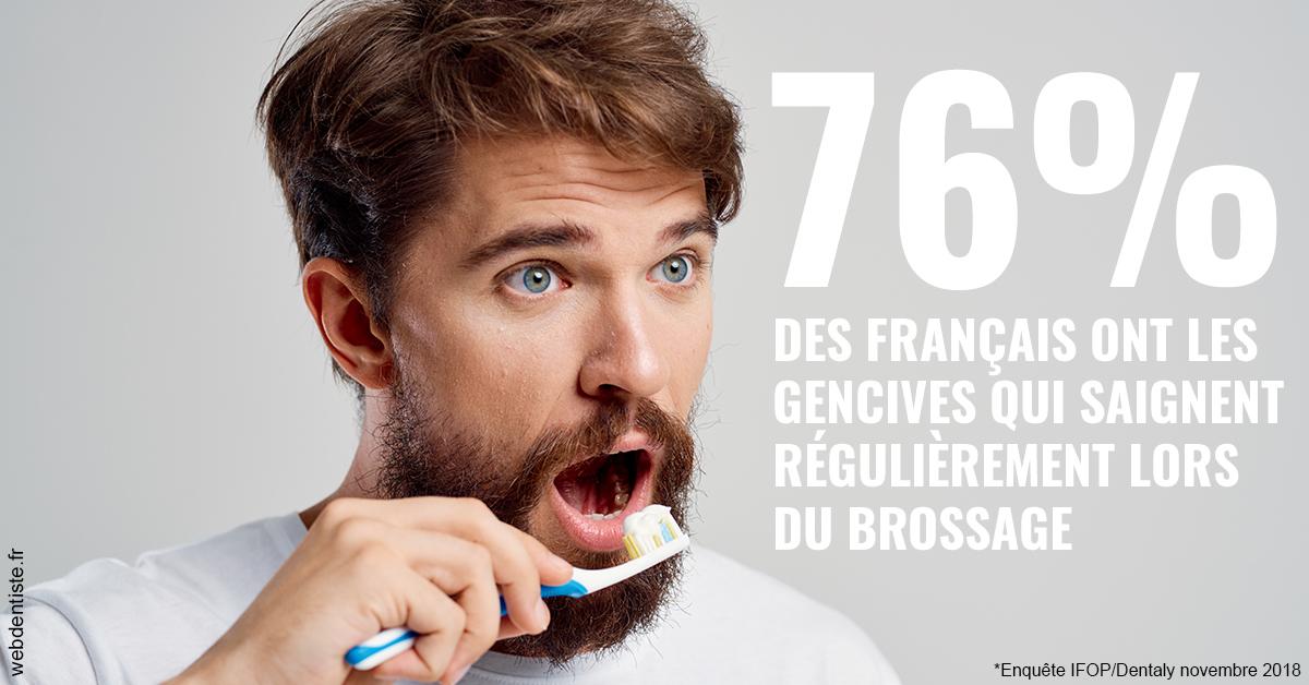 https://scp-chirurg-dentiste-drs-levy-nataf.chirurgiens-dentistes.fr/76% des Français 2
